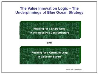 Value innovation logic