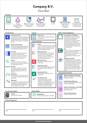 Visual-Term-Sheet